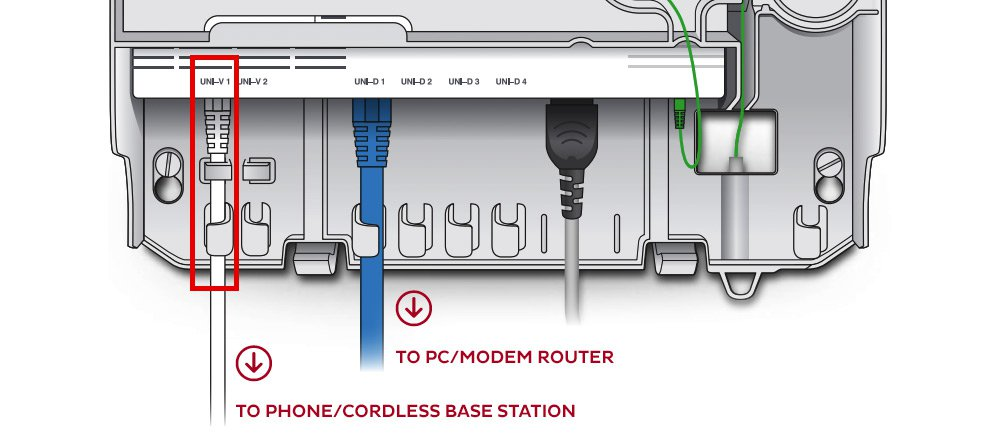 NBN Box connections
